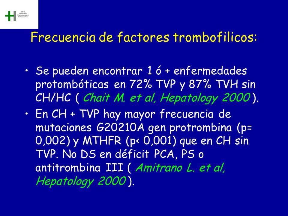 Frecuencia de factores trombofilicos: