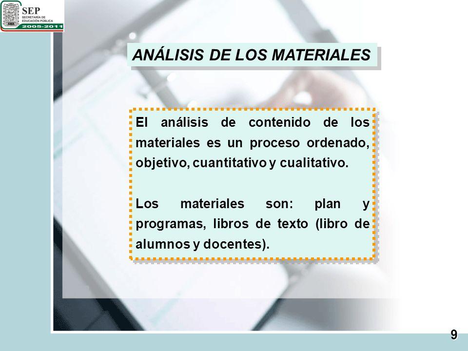ANÁLISIS DE LOS MATERIALES