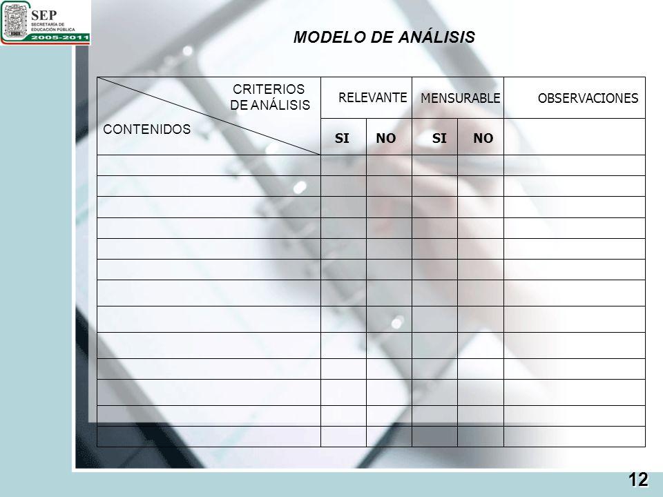 12 MODELO DE ANÁLISIS CRITERIOS DE ANÁLISIS RELEVANTE MENSURABLE