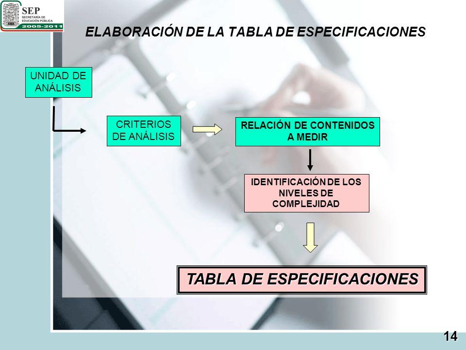ELABORACIÓN DE LA TABLA DE ESPECIFICACIONES