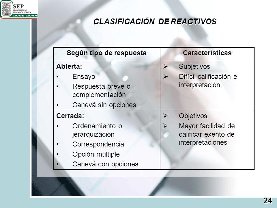 CLASIFICACIÓN DE REACTIVOS