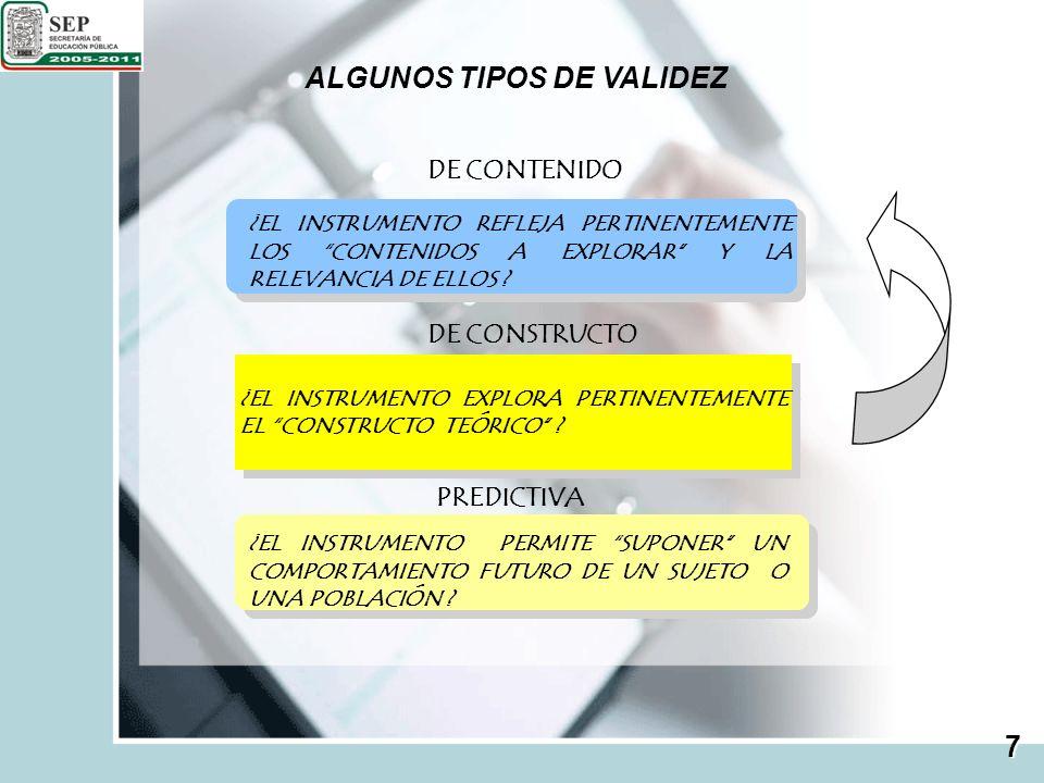 ALGUNOS TIPOS DE VALIDEZ