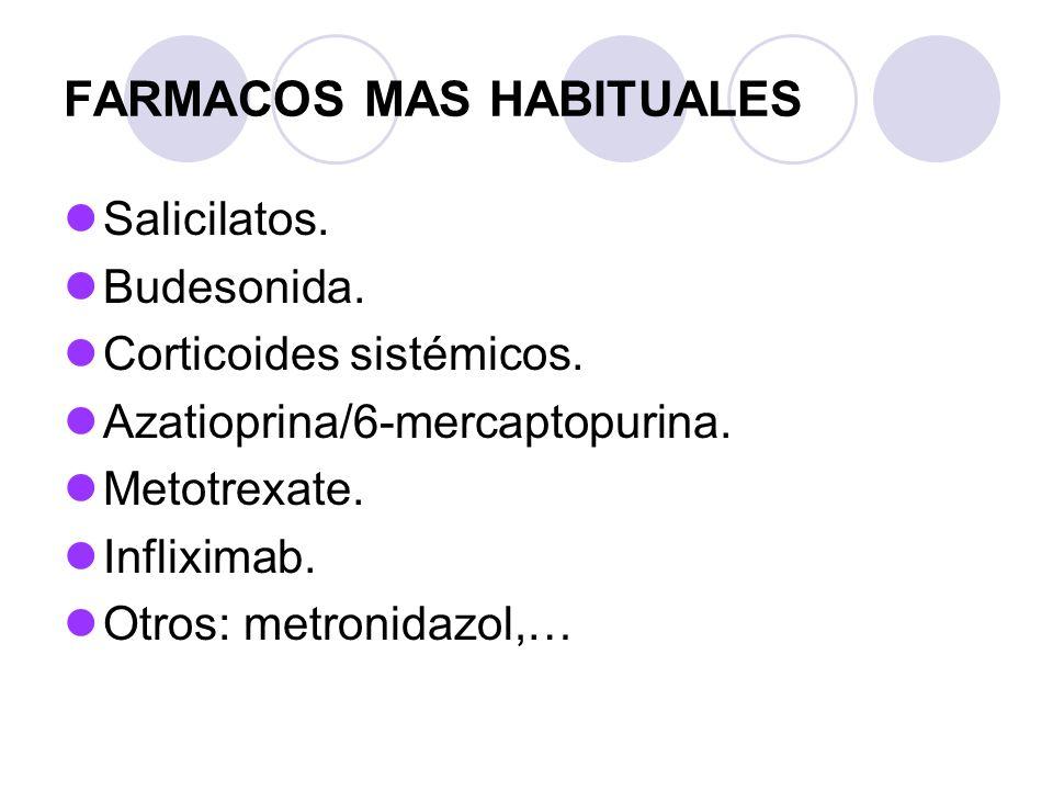 FARMACOS MAS HABITUALES