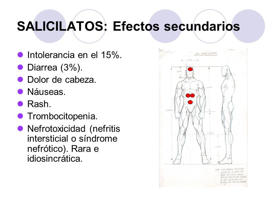 SALICILATOS: Efectos secundarios