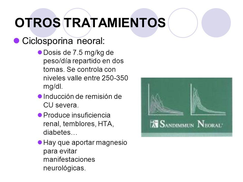 OTROS TRATAMIENTOS Ciclosporina neoral: