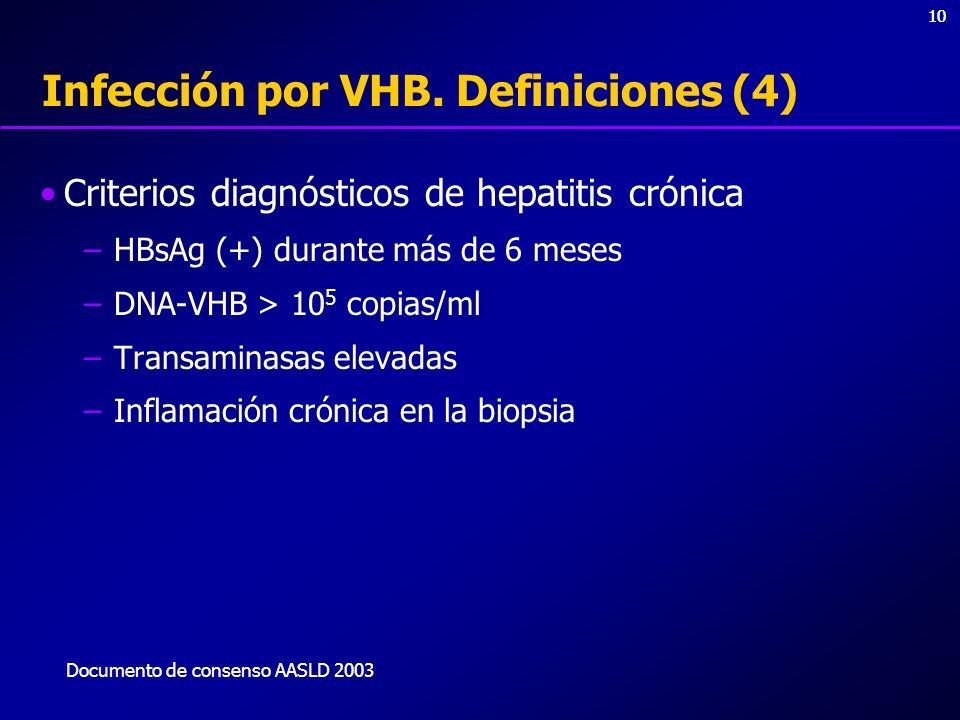 Infección por VHB. Definiciones (4)