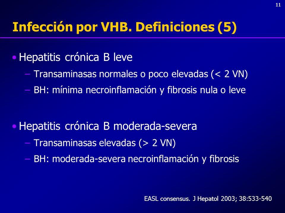 Infección por VHB. Definiciones (5)