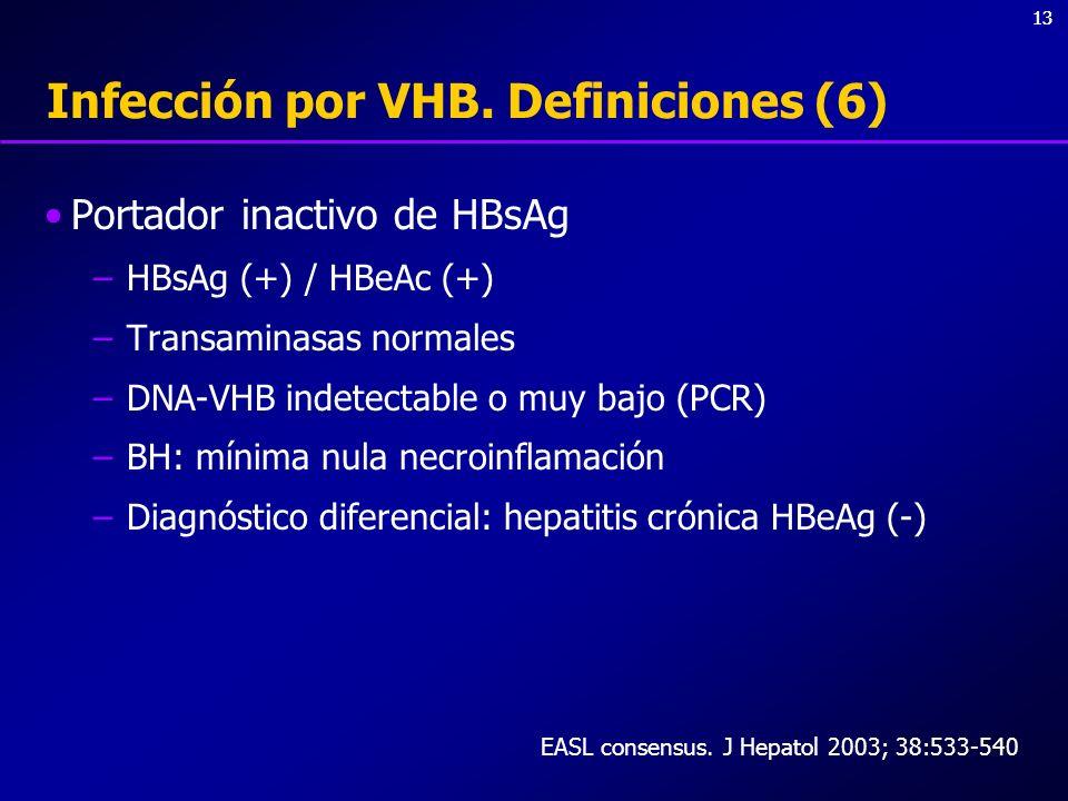 Infección por VHB. Definiciones (6)