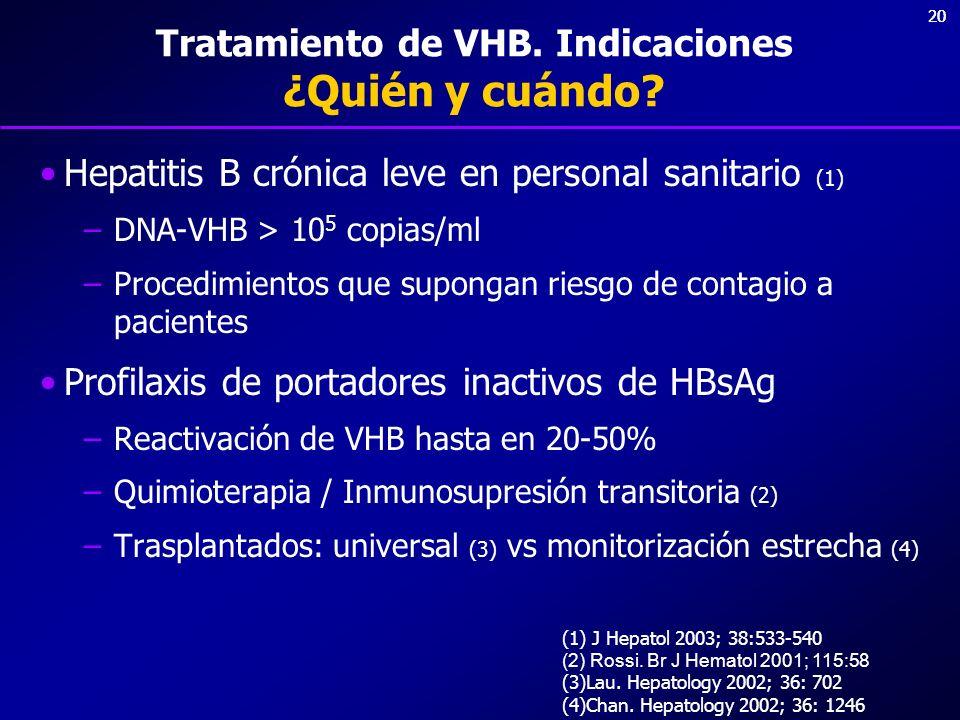 Tratamiento de VHB. Indicaciones ¿Quién y cuándo