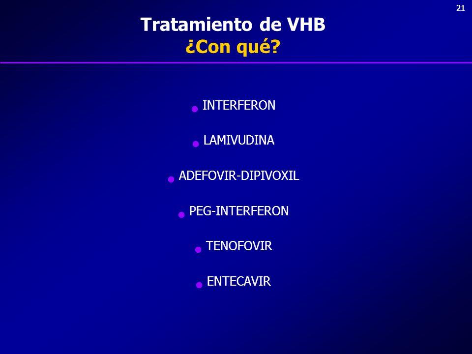 Tratamiento de VHB ¿Con qué