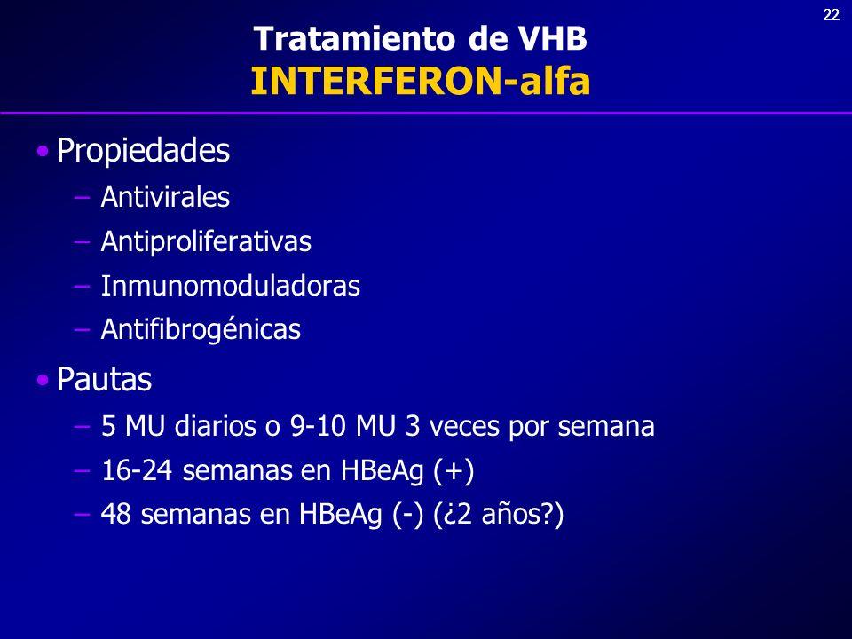 Tratamiento de VHB INTERFERON-alfa