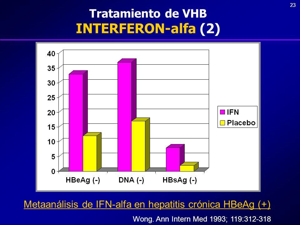 Tratamiento de VHB INTERFERON-alfa (2)