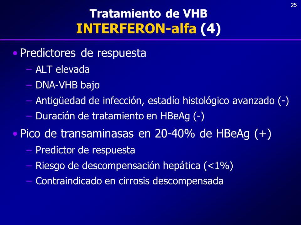 Tratamiento de VHB INTERFERON-alfa (4)