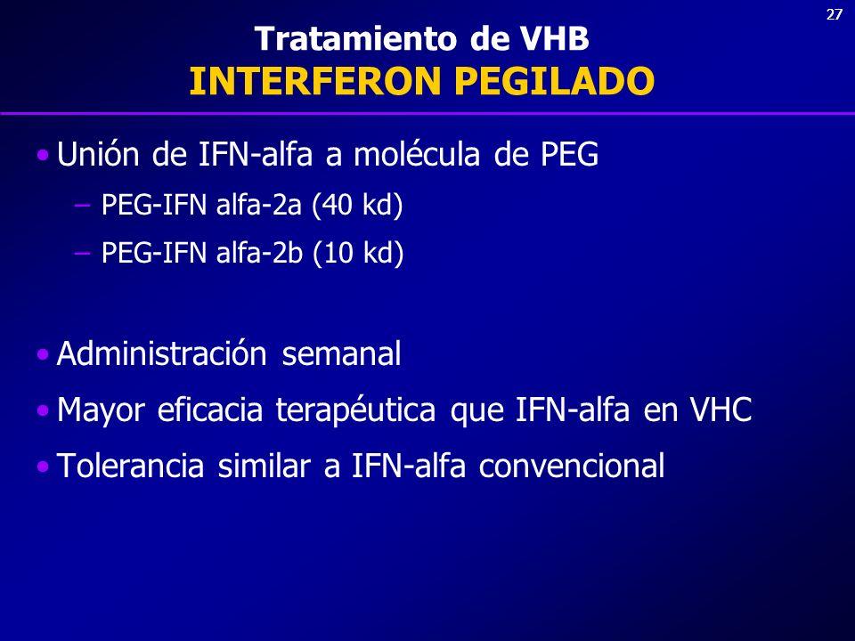 Tratamiento de VHB INTERFERON PEGILADO