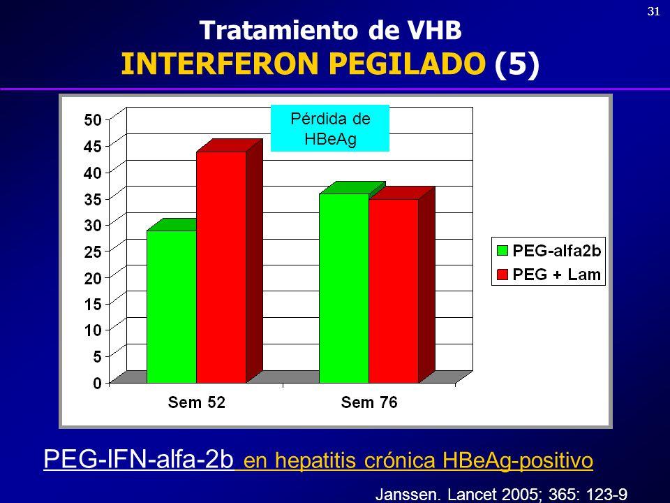 Tratamiento de VHB INTERFERON PEGILADO (5)