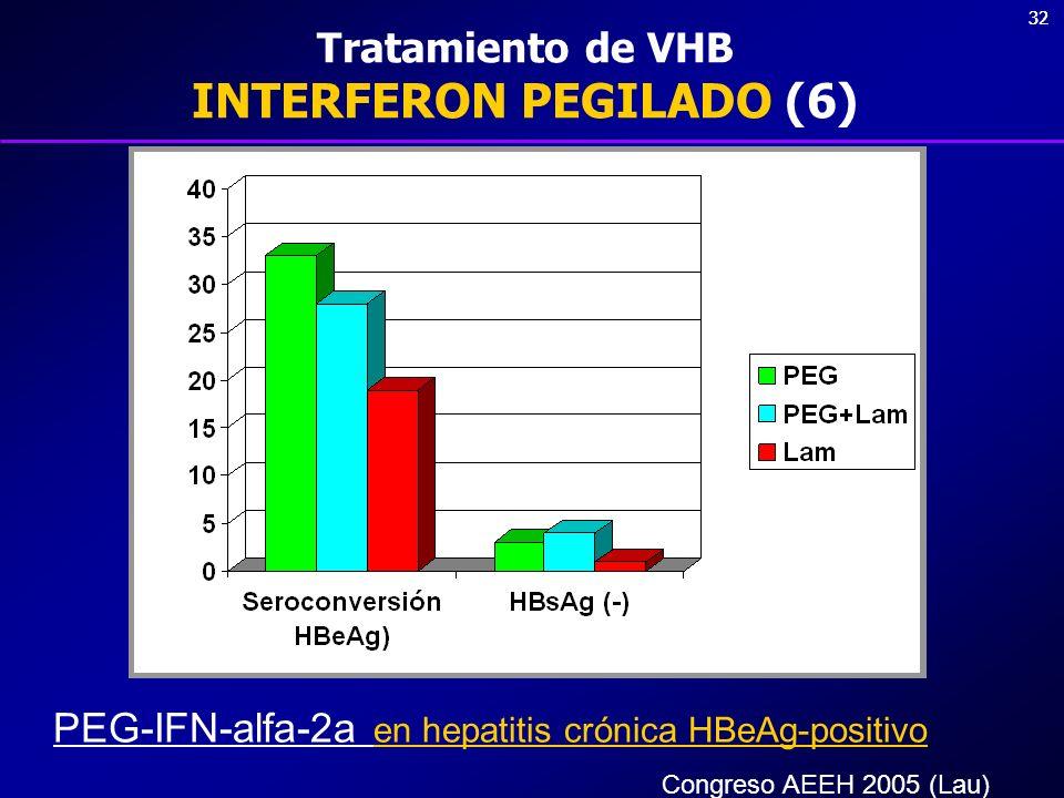 Tratamiento de VHB INTERFERON PEGILADO (6)