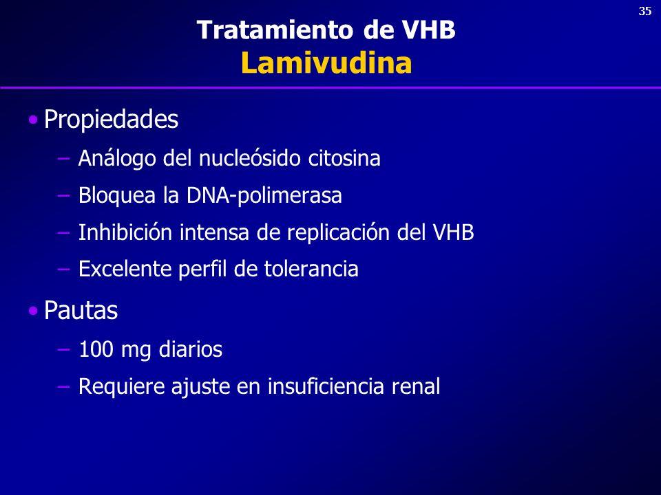 Tratamiento de VHB Lamivudina