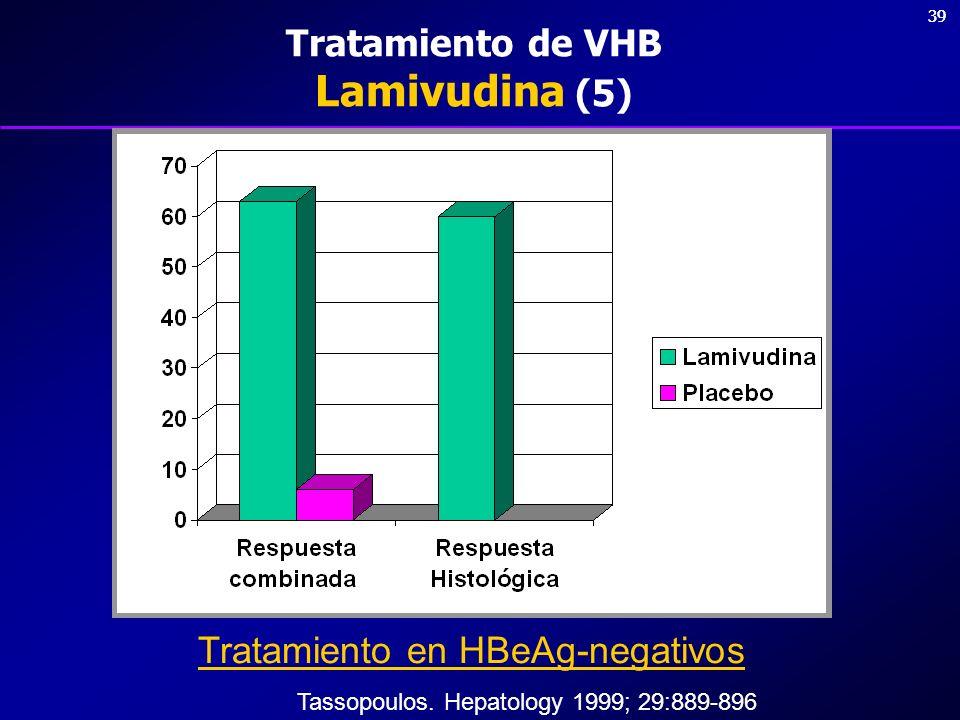Tratamiento de VHB Lamivudina (5)