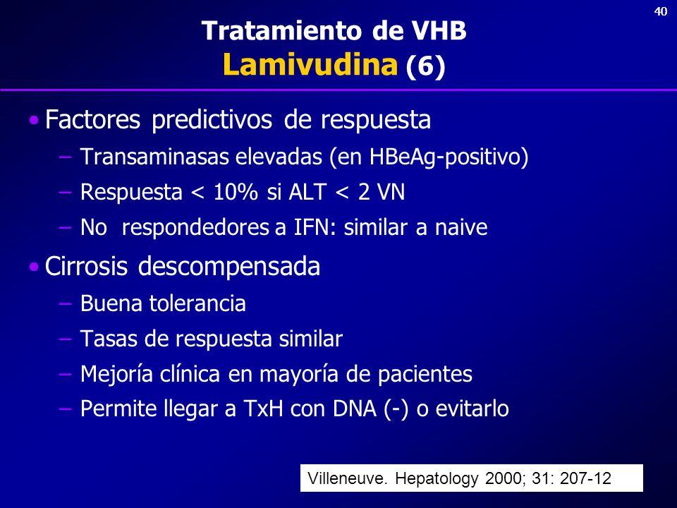 Tratamiento de VHB Lamivudina (6)