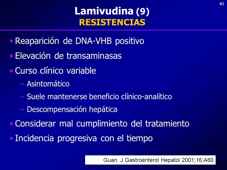 Lamivudina (9) RESISTENCIAS