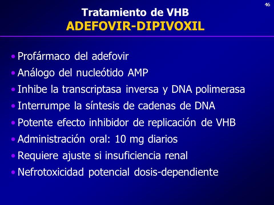 Tratamiento de VHB ADEFOVIR-DIPIVOXIL