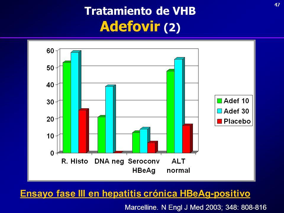 Tratamiento de VHB Adefovir (2)