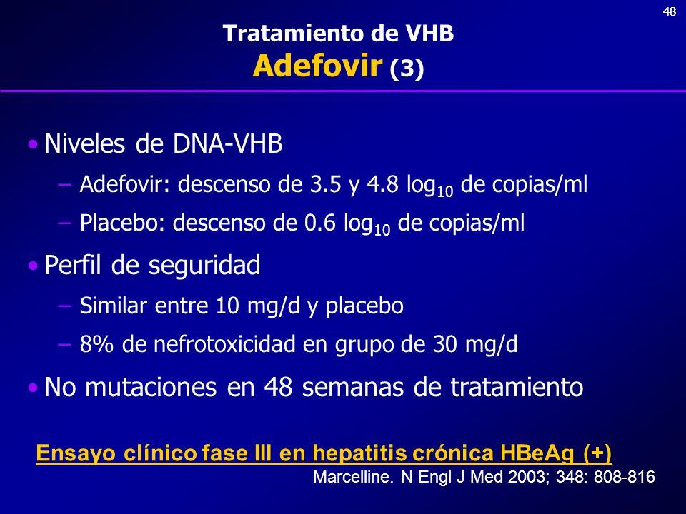 Tratamiento de VHB Adefovir (3)