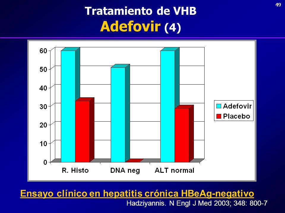 Tratamiento de VHB Adefovir (4)