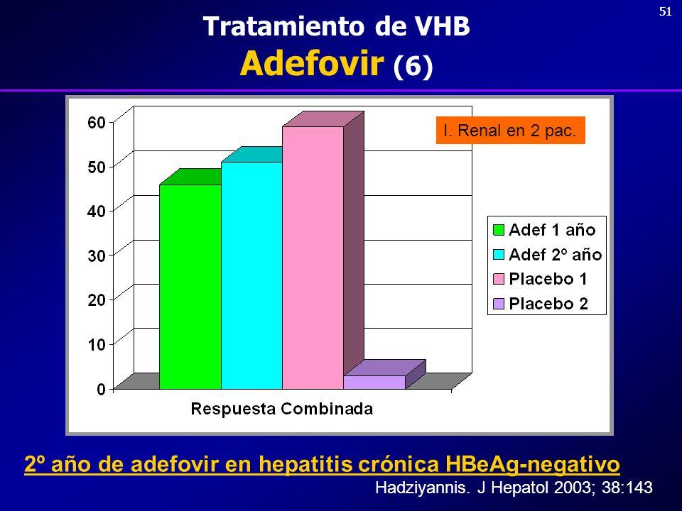 Tratamiento de VHB Adefovir (6)