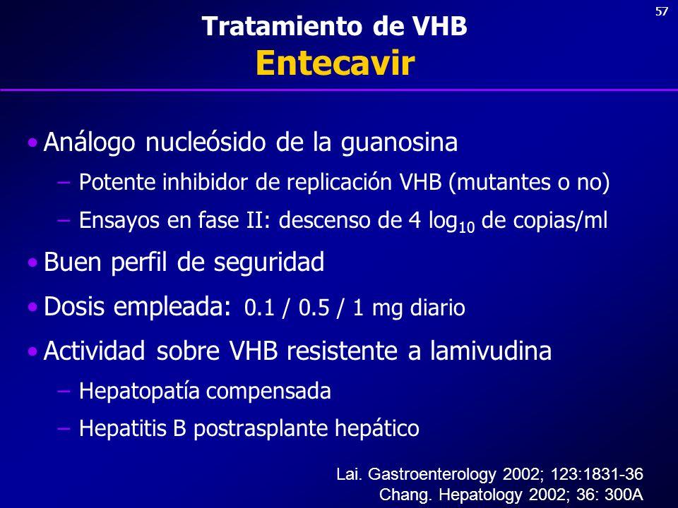 Tratamiento de VHB Entecavir