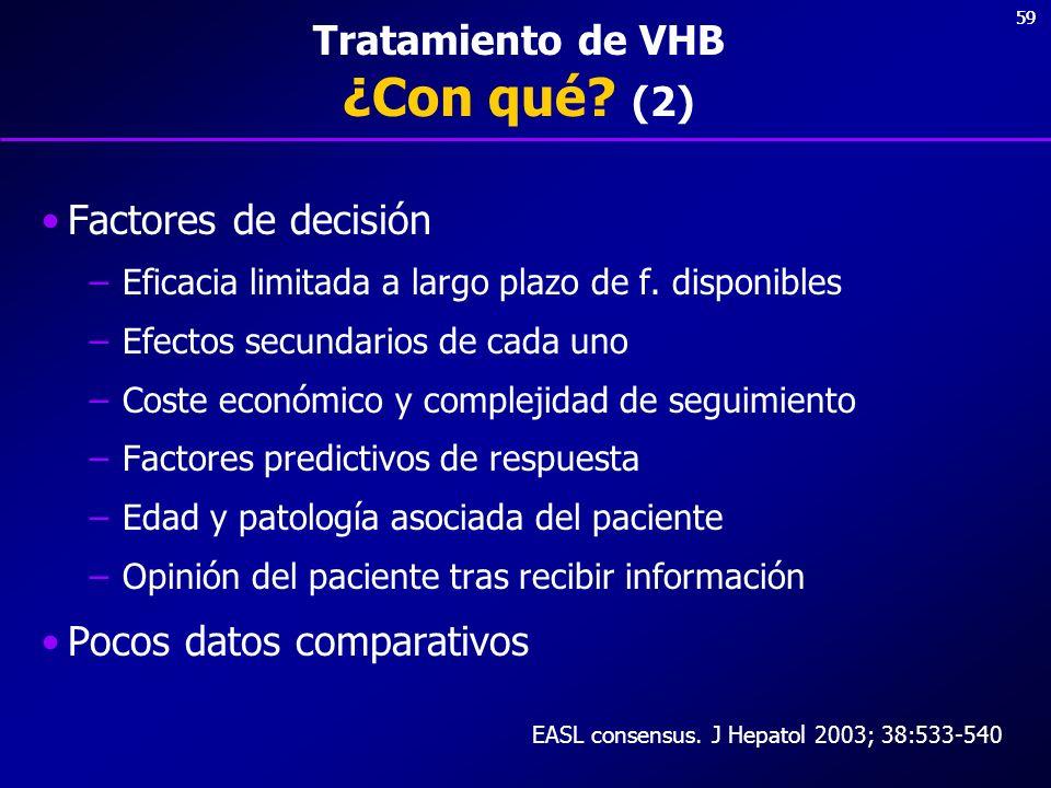 Tratamiento de VHB ¿Con qué (2)