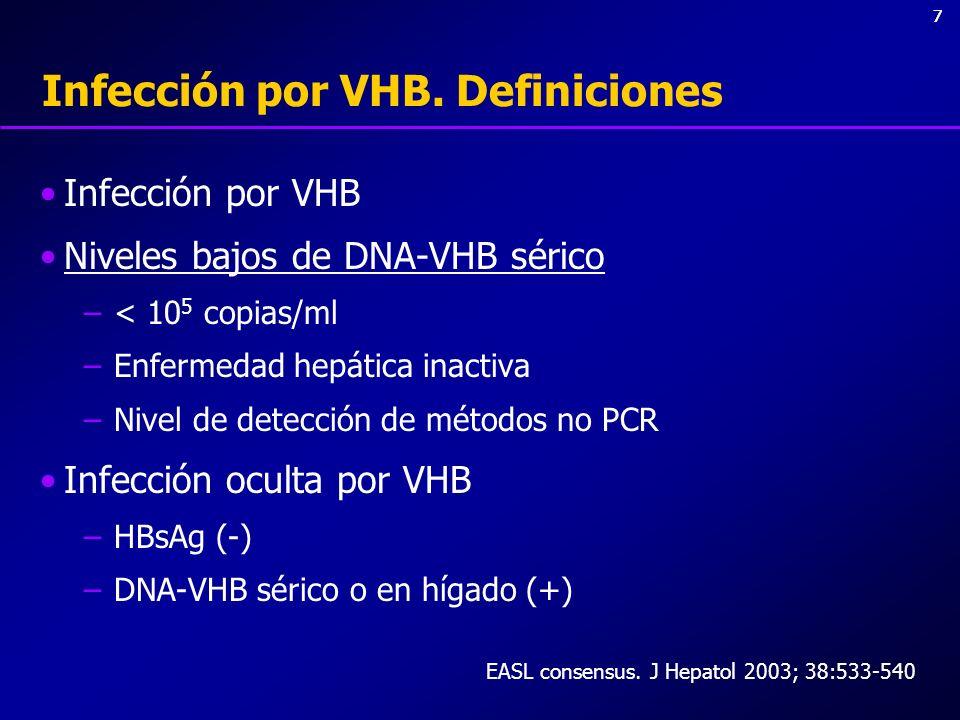 Infección por VHB. Definiciones