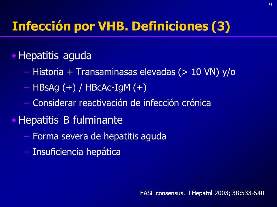 Infección por VHB. Definiciones (3)