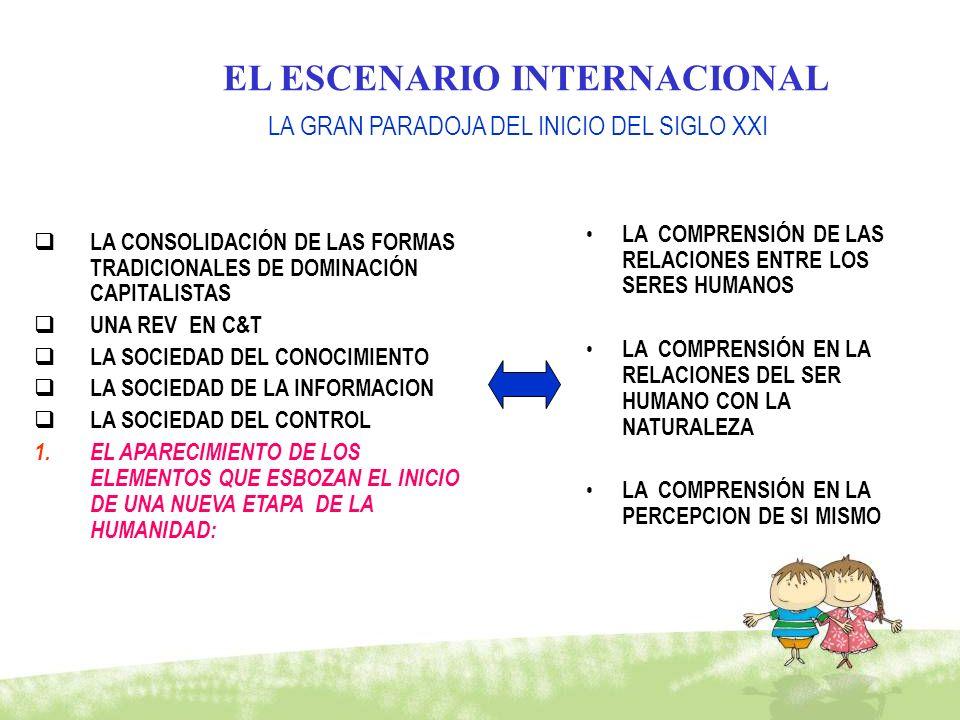 EL ESCENARIO INTERNACIONAL