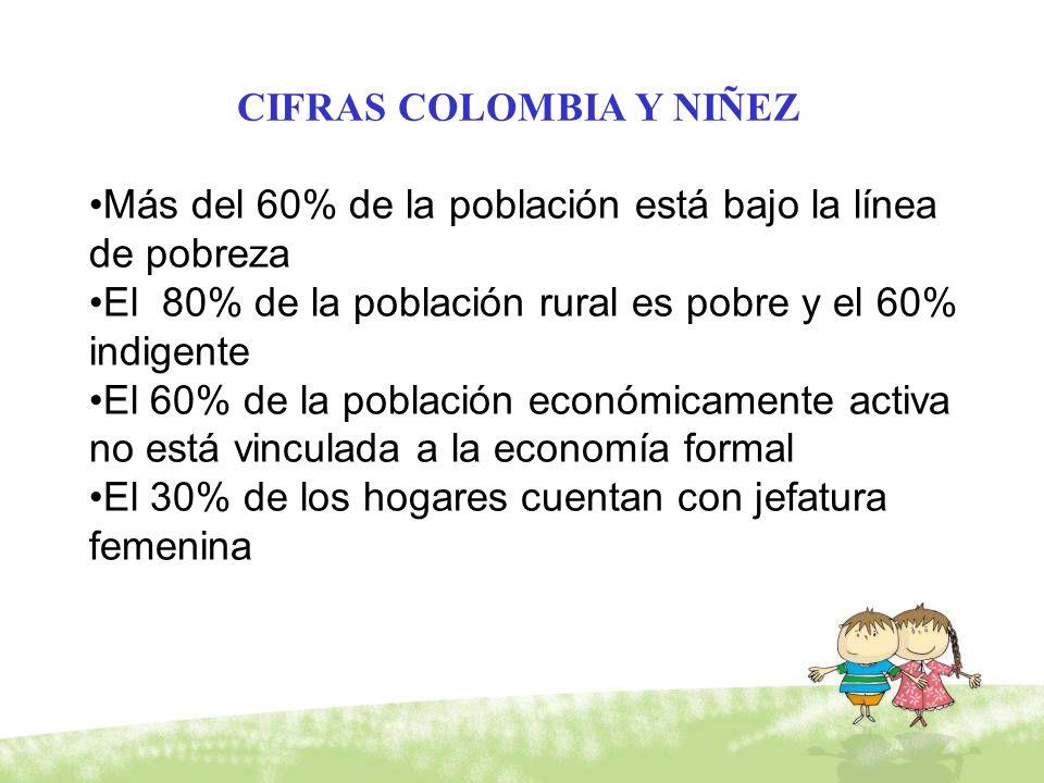 CIFRAS COLOMBIA Y NIÑEZ