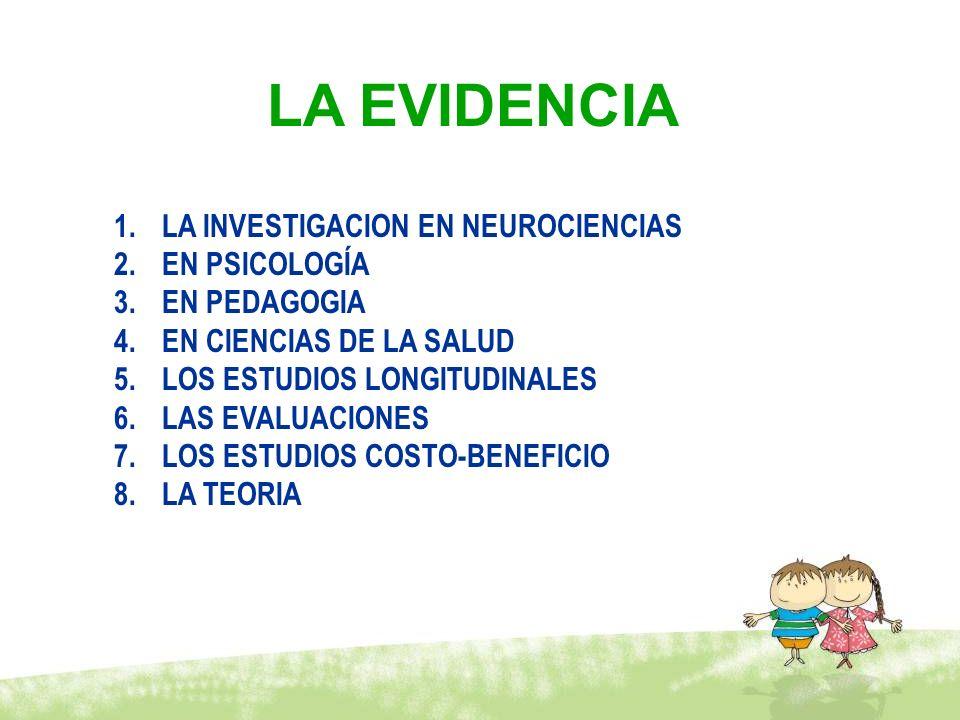 LA EVIDENCIA LA INVESTIGACION EN NEUROCIENCIAS EN PSICOLOGÍA