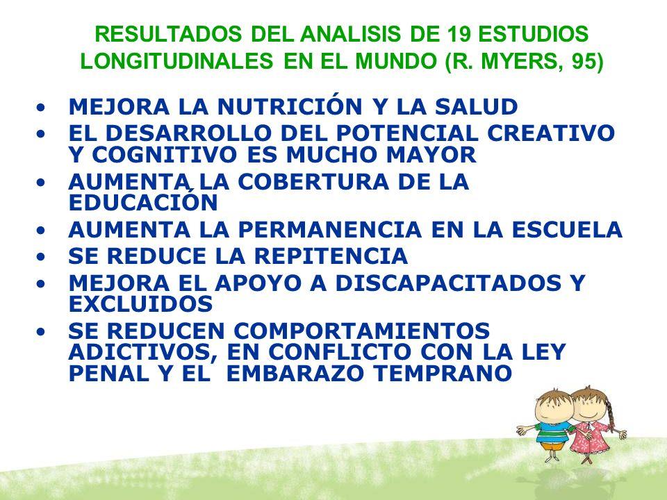 RESULTADOS DEL ANALISIS DE 19 ESTUDIOS LONGITUDINALES EN EL MUNDO (R