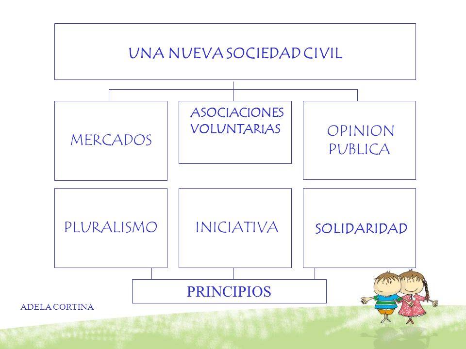 UNA NUEVA SOCIEDAD CIVIL ASOCIACIONES VOLUNTARIAS