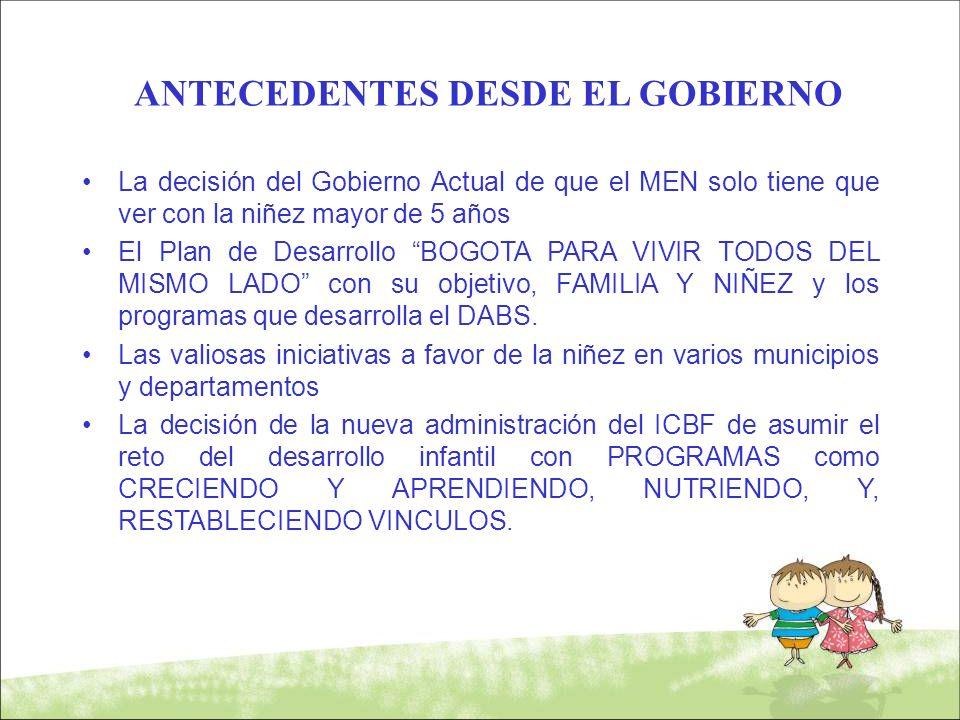 ANTECEDENTES DESDE EL GOBIERNO