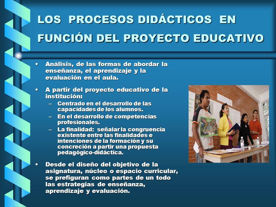 LOS PROCESOS DIDÁCTICOS EN FUNCIÓN DEL PROYECTO EDUCATIVO