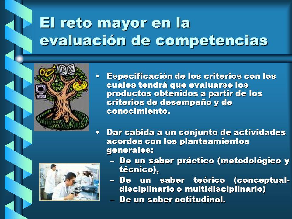 El reto mayor en la evaluación de competencias