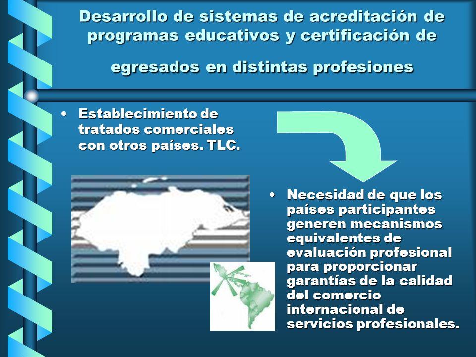 Desarrollo de sistemas de acreditación de programas educativos y certificación de egresados en distintas profesiones