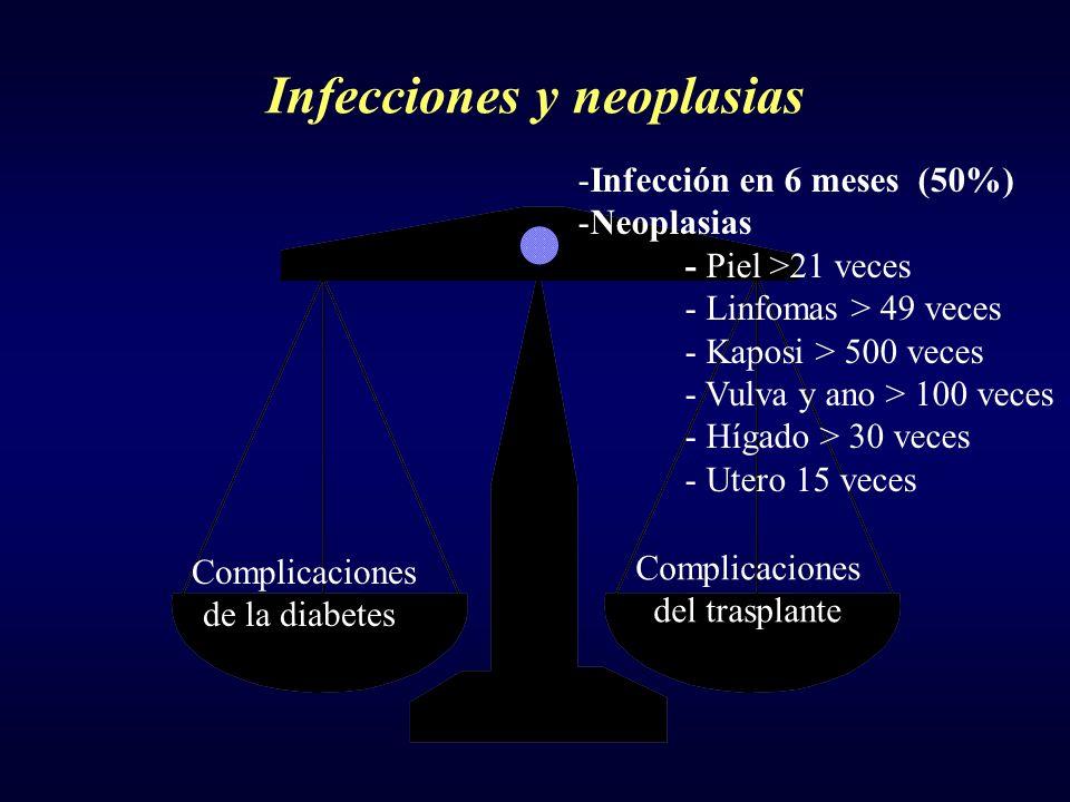 Infecciones y neoplasias