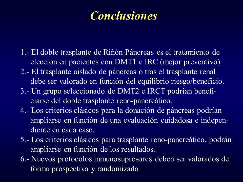 Conclusiones 1.- El doble trasplante de Riñón-Páncreas es el tratamiento de. elección en pacientes con DMT1 e IRC (mejor preventivo)
