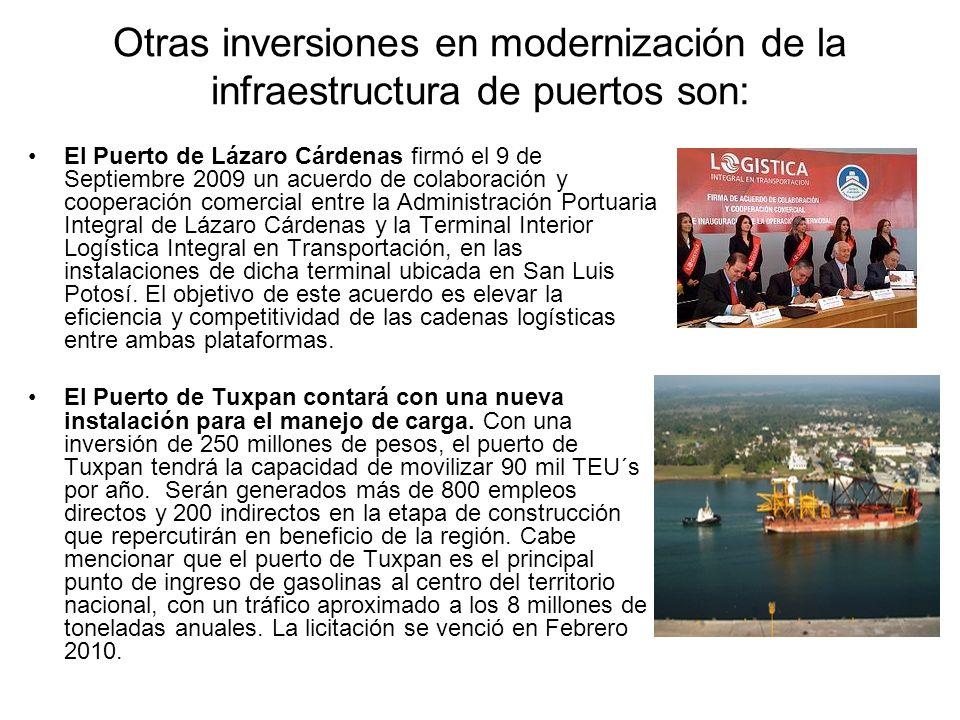 Otras inversiones en modernización de la infraestructura de puertos son: