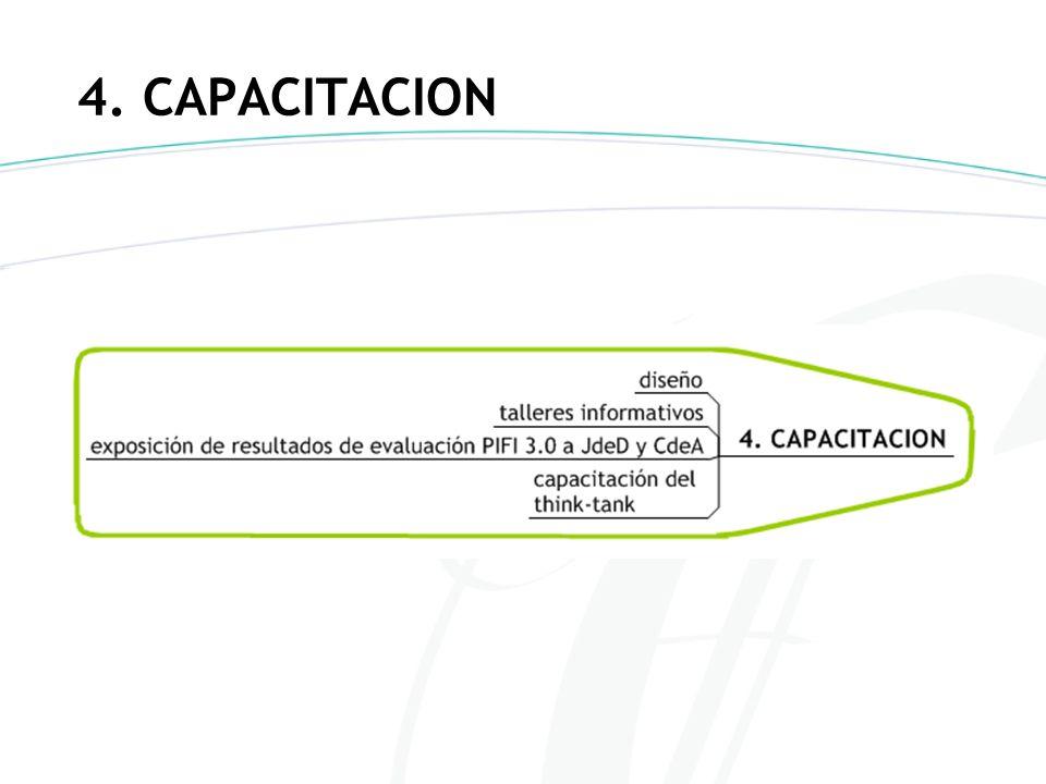 4. CAPACITACION