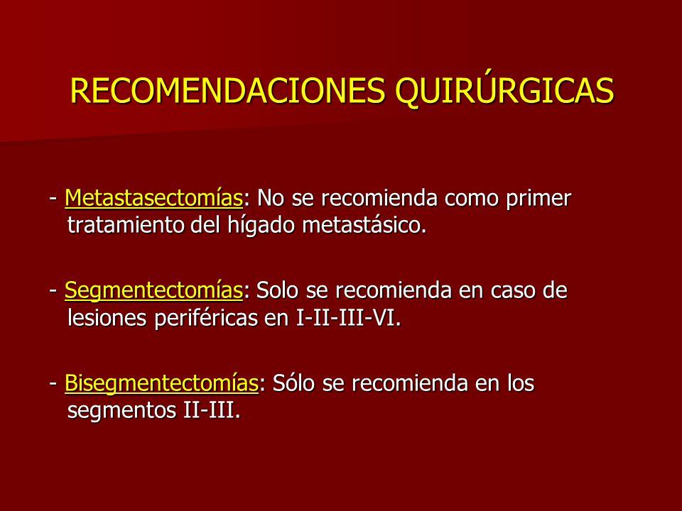 RECOMENDACIONES QUIRÚRGICAS