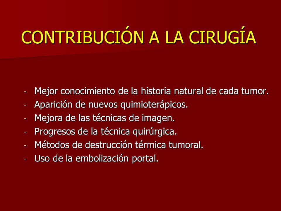CONTRIBUCIÓN A LA CIRUGÍA