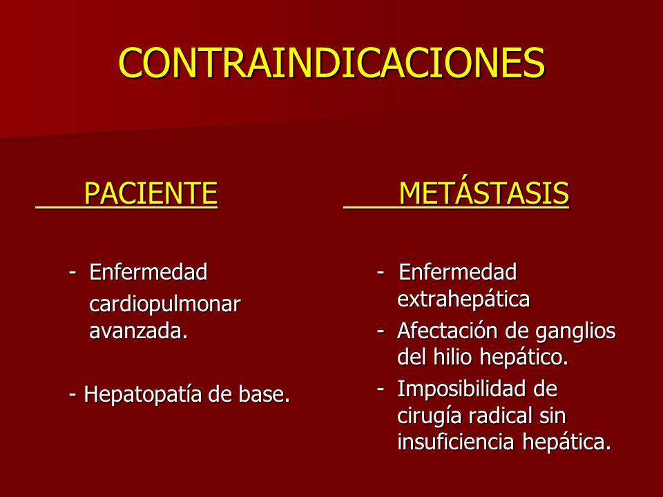 CONTRAINDICACIONES METÁSTASIS PACIENTE Enfermedad
