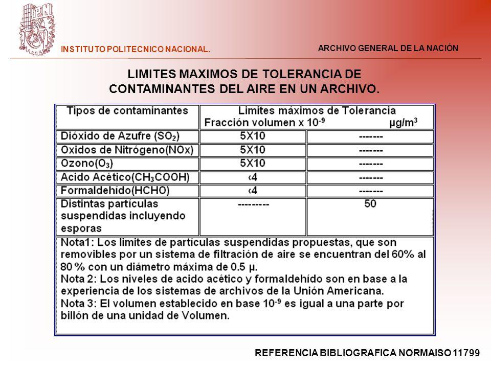 LIMITES MAXIMOS DE TOLERANCIA DE CONTAMINANTES DEL AIRE EN UN ARCHIVO.